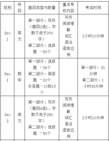 AEIS核心词汇,AEIS中国培训基地,AEIS小学组考试试题